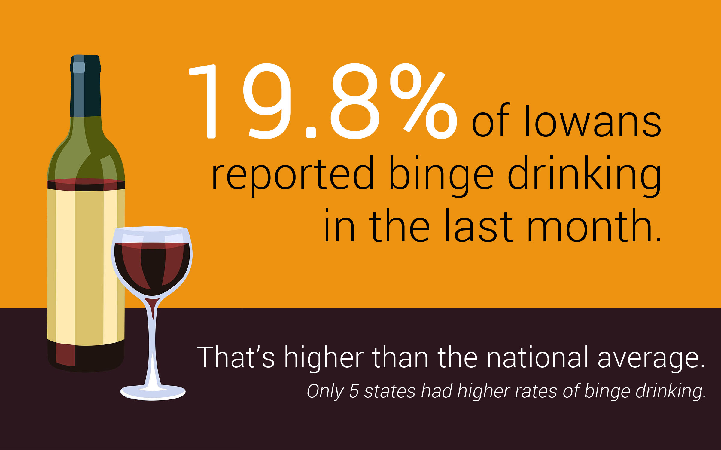binge drinking info graphic