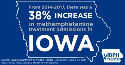 38% increase in meth use