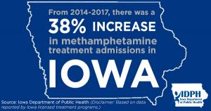 38% increase in meth use